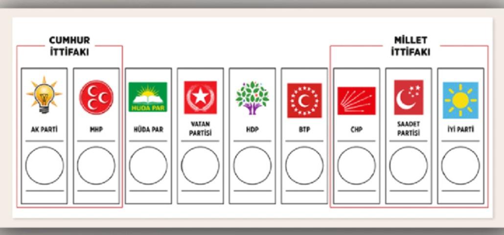 siyasi-parti